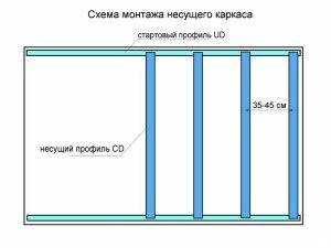 Схема каркаса для потолка