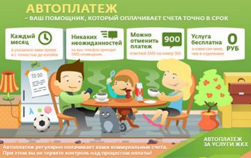 Реклама автоплатежа сбербанка