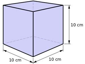 Кубический метр