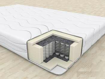Из чего сделан матрас на кровать