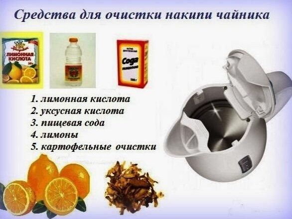 Средства для очищения накипи от чайника