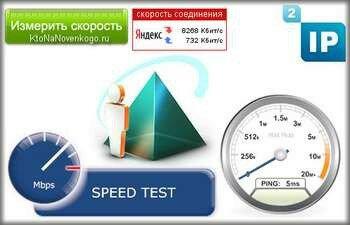 Сайты проверки скорости интернет
