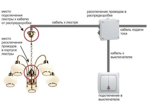 Схема подключения двухклавишного переключателя на одну люстру