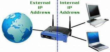 Внешний и внутренний ip адреса