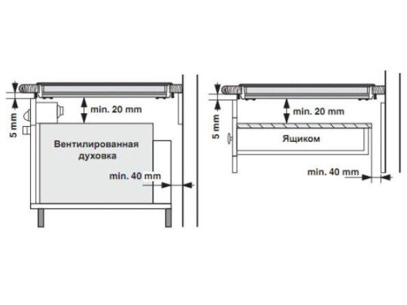Схема монтажа электрической варочной панели