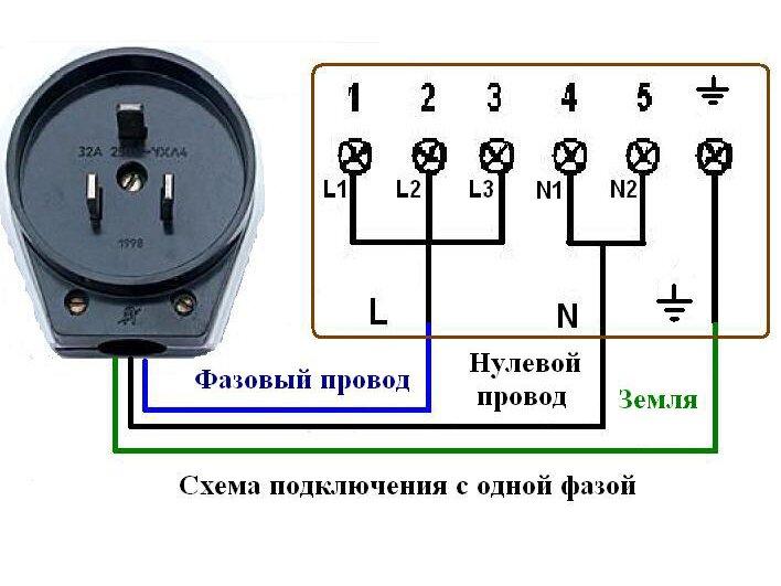 Схема подключения электрической варочной панели