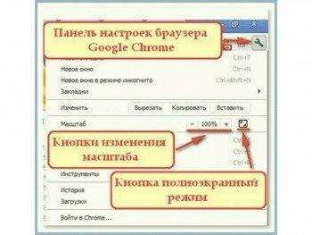 Изменение масштаба в Гугл Хром