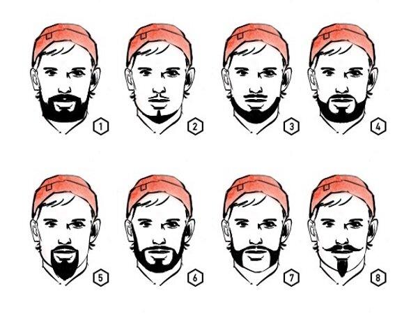 Модные формы бороды