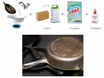 Домашние средства для чистки чугунных сковородок