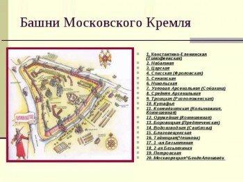 Перечень башен Кремля