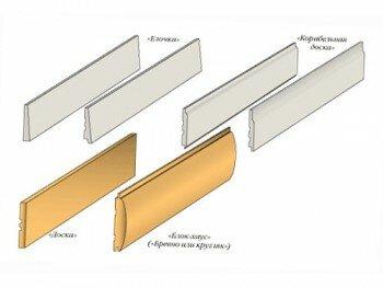 Варианты элементов деревянного сайдинга