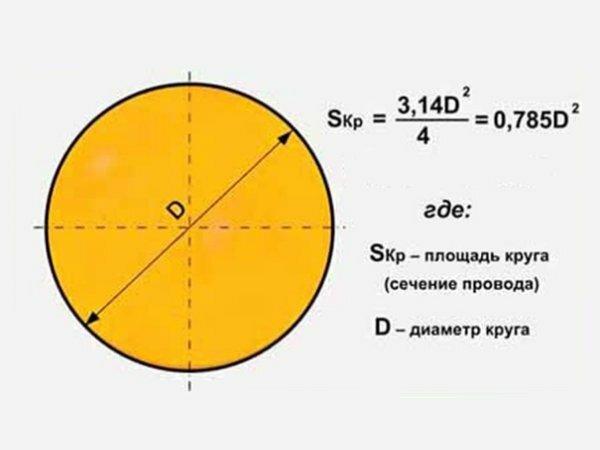 Формула расчета сечения кабеля