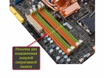 Разъем для оперативной памяти