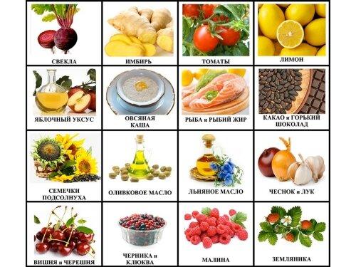 Продукты, которые способствуют разжижению крови