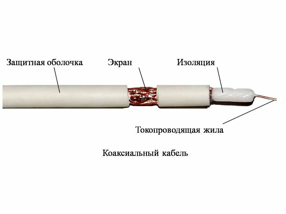 Устройство электрического кабеля